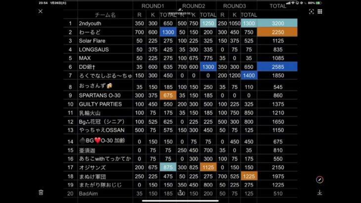 【荒野行動】1/26 2ndyouth主催3戦ポイント制 クイン 実況