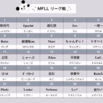 【荒野行動】2月度 MFLL Day2【実況配信】GB鯖