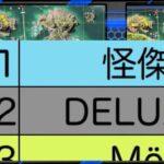 「【荒野行動】1DayLeague  BSL 4/1【大会配信】」のコピー