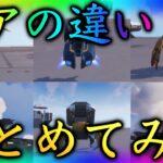 【重装出陣】5つのコアを性能比較してみた!【Astracraft】